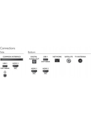 Televisor LED Philips 50PUS7555/12 UltraHD 4K Smart TV 50 Pulgadas